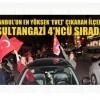 İstanbul'un en yüksek 'Evet' çıkaran ilçeleri