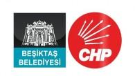 CHP nin2019 Seçimlerini kaderini belirleyecek meclis üyeleri