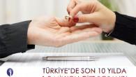 TÜRKİYE'DE SON 10 YILDA 1,2 MİLYON ÇİFT BOŞANDI