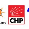 Ak parti ve CHP intikamlarını yerel gazetecilerden almaya çalışıyor.