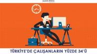 TÜRKİYE'DE ÇALIŞANLARIN YÜZDE 34'Ü HAFTADA 50 SAATTEN FAZLA ÇALIŞIYOR