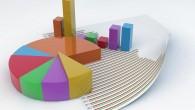 Anket sonuçlarına göre muhalefet blokunun oyu yüzde 58!