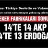Burası Türkiye Devletin ve Vatandaşın hakkını sakın savunmayın yoksa oy alamazsınız