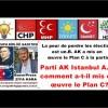 Parti AK Istanbul A. B. comment a-t-il mis en œuvre le Plan C?