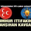 MHP'li belediye: AKP döneminden 30 yolsuzluğu tespit ettik