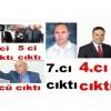 Ak Parti Gaziosmanpaşa'da İlçe Başkanı Kim Olacak? temayül yoklaması yaptı İşte birinci kim cıktı