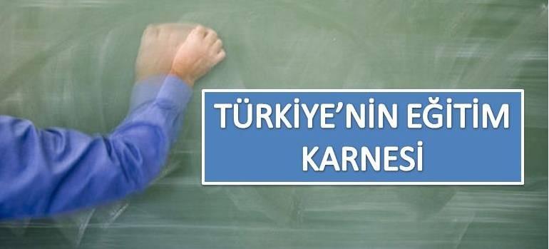 thumbnail_turkiye%27nin-egitim-karnesi