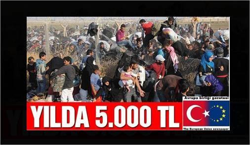 Türkiye Suriyelilere kaç para harcadı