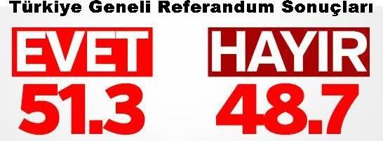 Türkiye Geneli Referandum Sonuçları